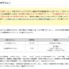 ASCII.jp:サポート窓口やワクチン予約で使う0570番号への電話は高い! 格安SIMからお